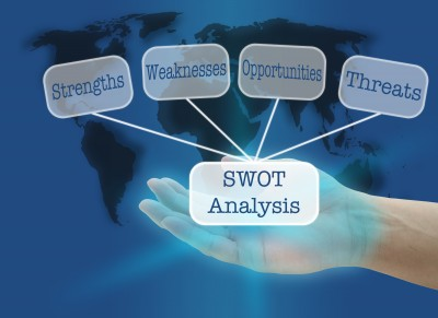 Sales Managers Can Use Swot Analysis To Develop Their Sales Team