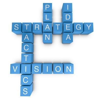 Strategic Sales Plan The Five Key Components